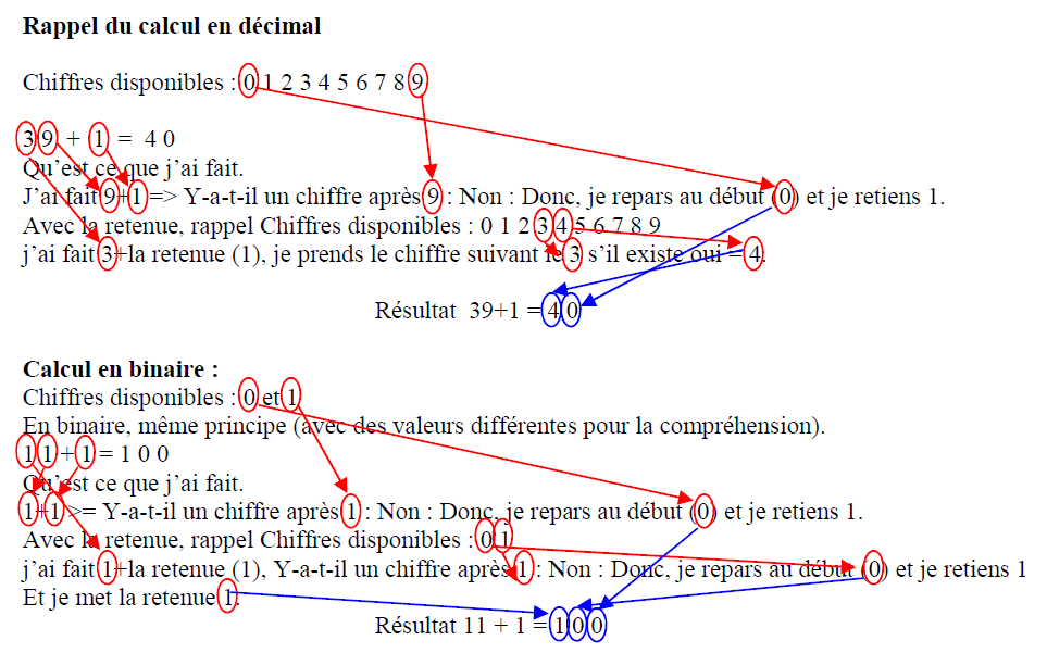 calcul binaire