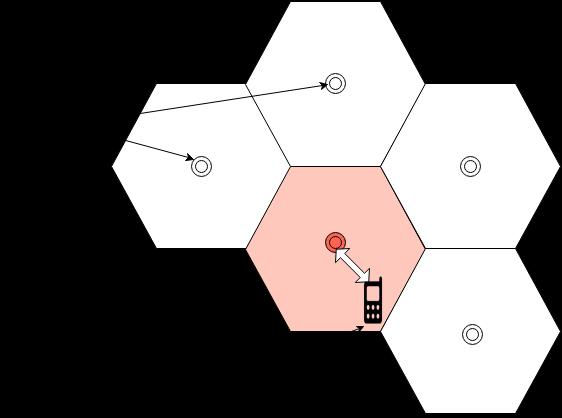 réseau cellulaire