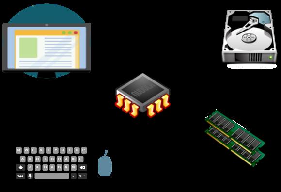 fonctionnement ordinateur